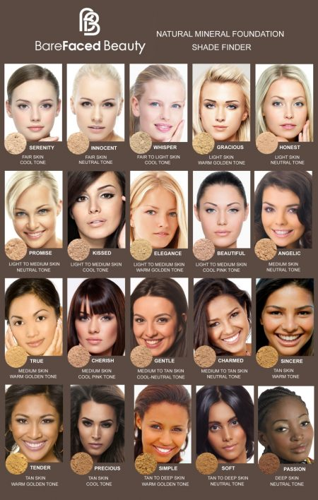 Barefaced Beauty Mineral Foundation Shades